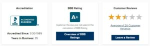 Arbonne BBB Accredited A+ Rating
