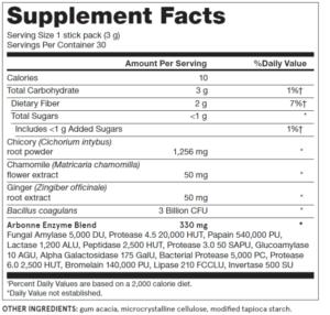 Arbonne Digestion Plus Ingredients