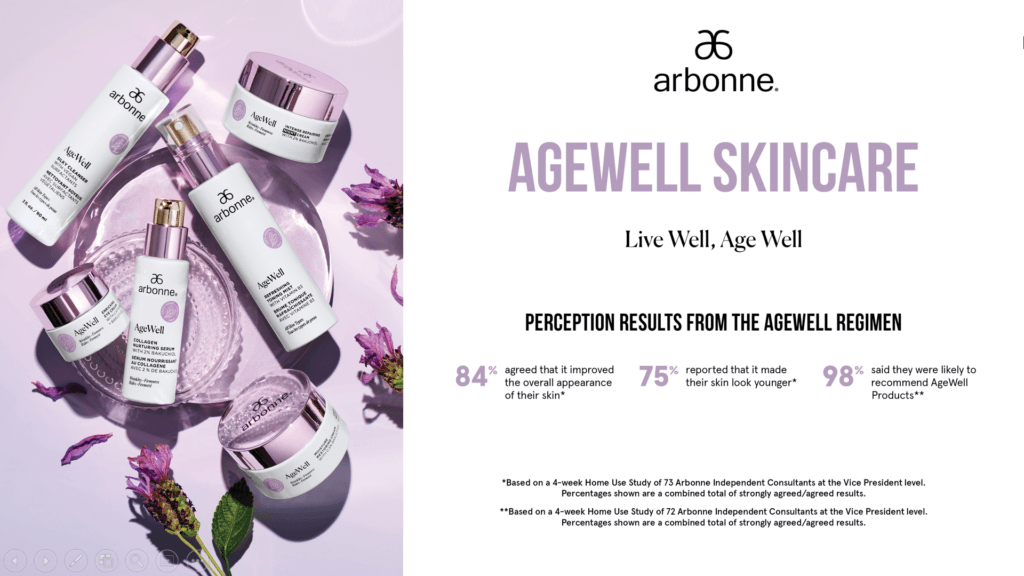 Arbonne Age Well Results